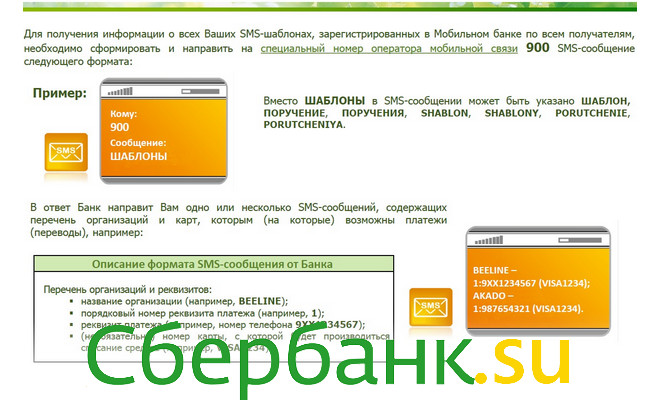 Регистрация смс шаблонов сбербанк мобильный банк