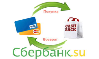 Сбербанк cash back карты