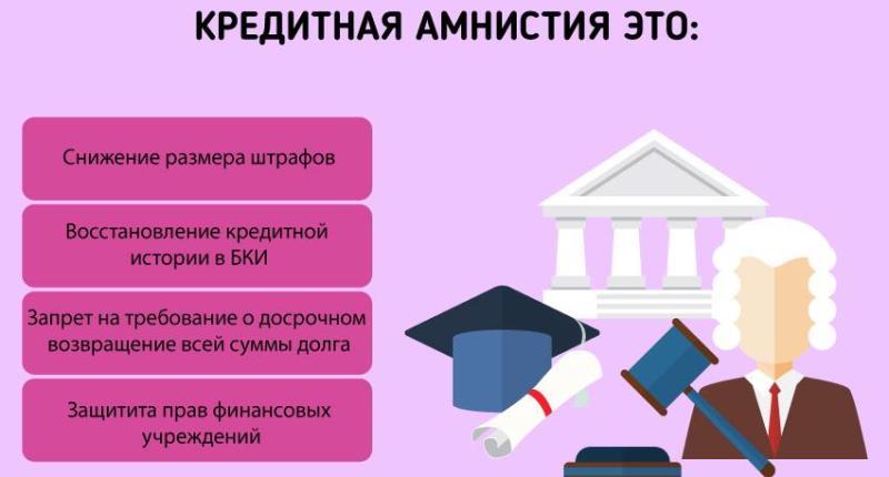 амнистия по кредитам для физических лиц шаг два