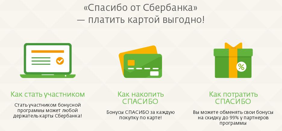 бонусы спасибо от сбербанка магазины партнеры где можно ими оплатить