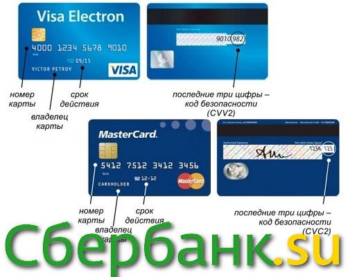 cvc2 или cvv2 код карты Сбербанка