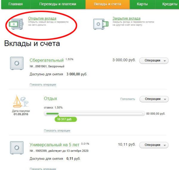процентная ставка до востребования сбербанка россии