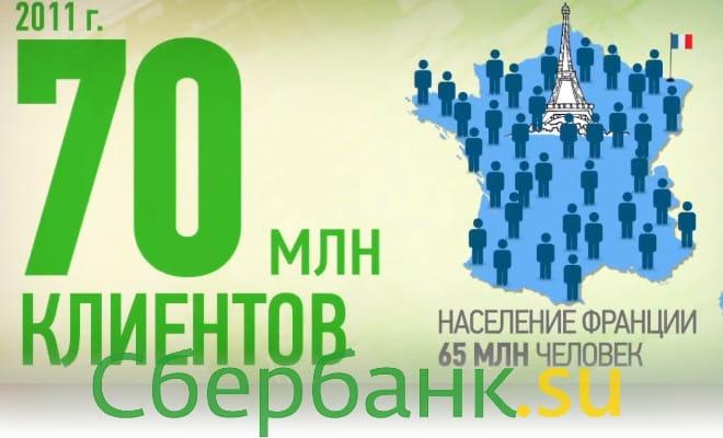 gid-po-uslugam-i-aktsiyam-sberbanka1