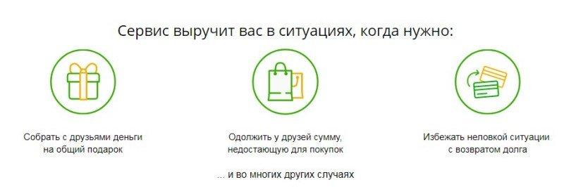 Что такое запрос денег в Сбербанк Онлайн