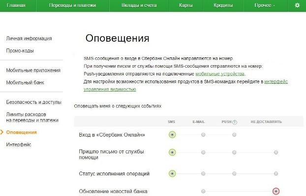 как отключить в сбербанке смс оповещение за 60 рублей