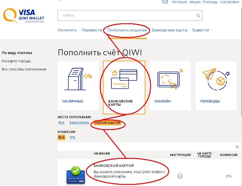 как перевести деньги с сбербанка онлайн на киви кошелек