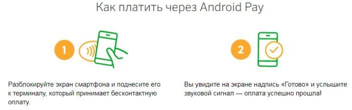 как пользоваться андроид пей сбербанк на самсунг