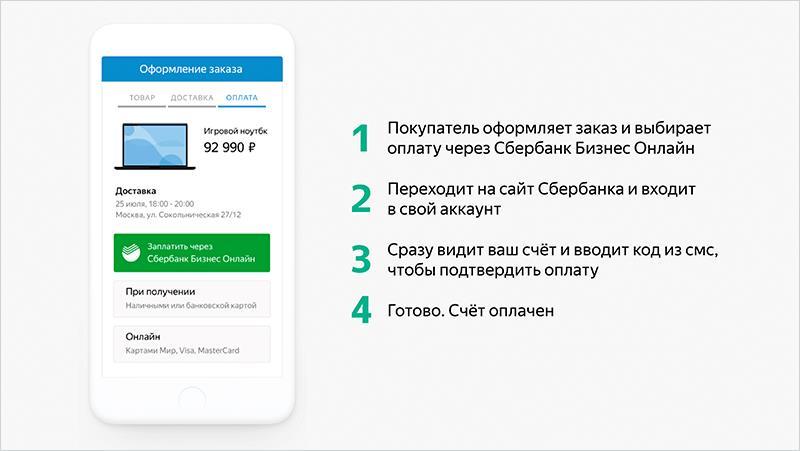 как создать счет на оплату в сбербанк бизнес онлайн