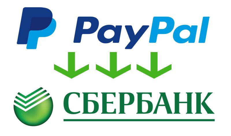 paypal как вывести деньги на карту сбербанка