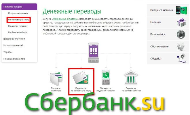 Перевести с телефона на карту Сбербанка